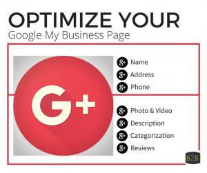 Optimizing Google My Business