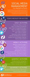 Back2Basics Social Media Management