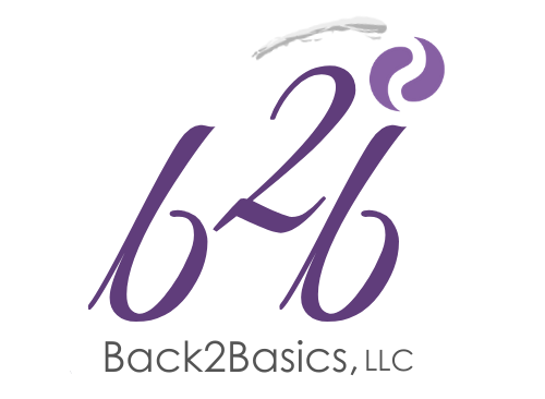 Small Business Brand Management Solutions in Minneapolis | Back2Basics, LLC