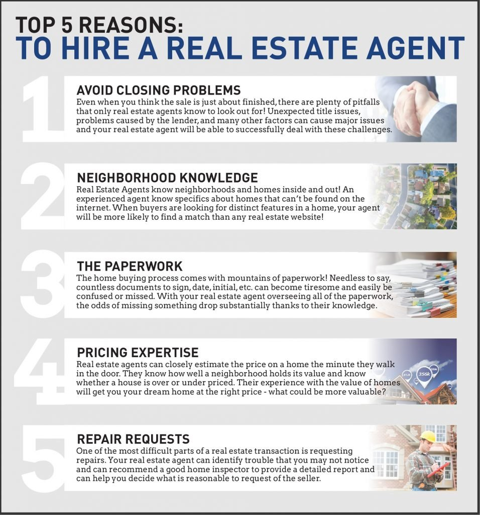 5 Reasons to Hire a REALTOR